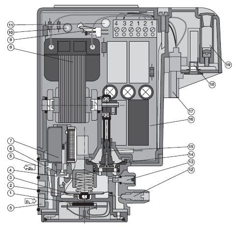 Блок контроля герметичности газовых клапанов VPS504. S02